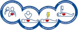 Reanimatie/AED-cursus